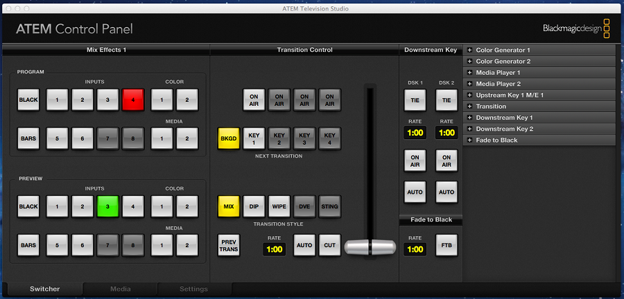 ATEM control panel tbv aansturing LED scherm